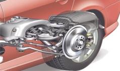 EBD(EBD. Electronic Brake Force Distribution)
